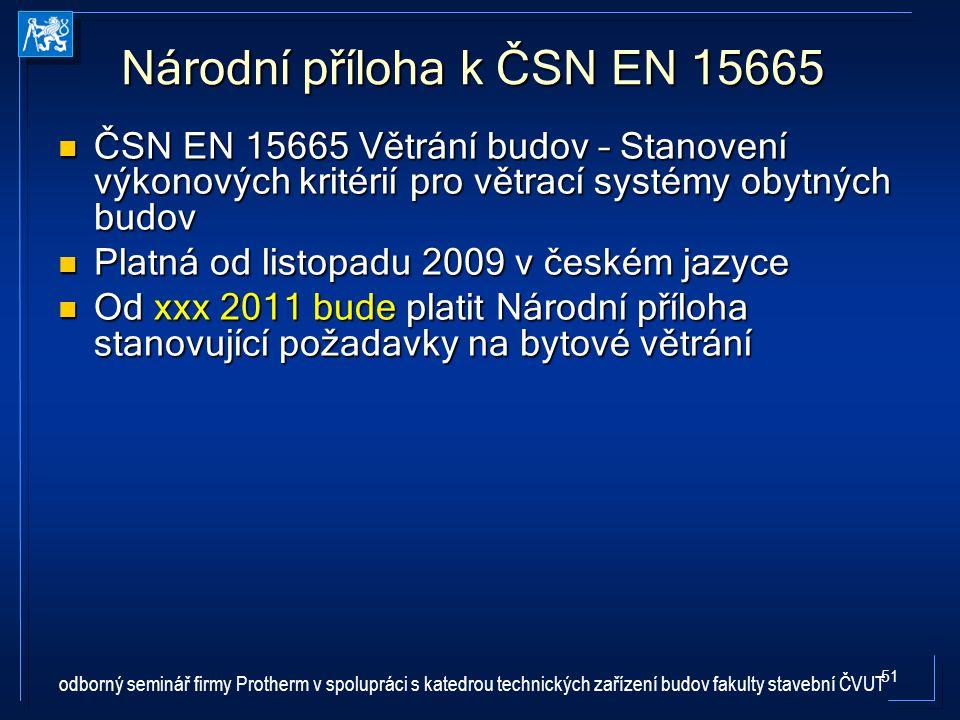 Národní příloha k ČSN EN 15665