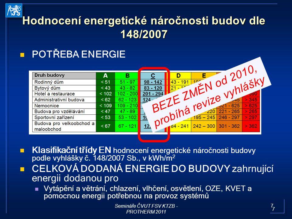 Hodnocení energetické náročnosti budov dle 148/2007