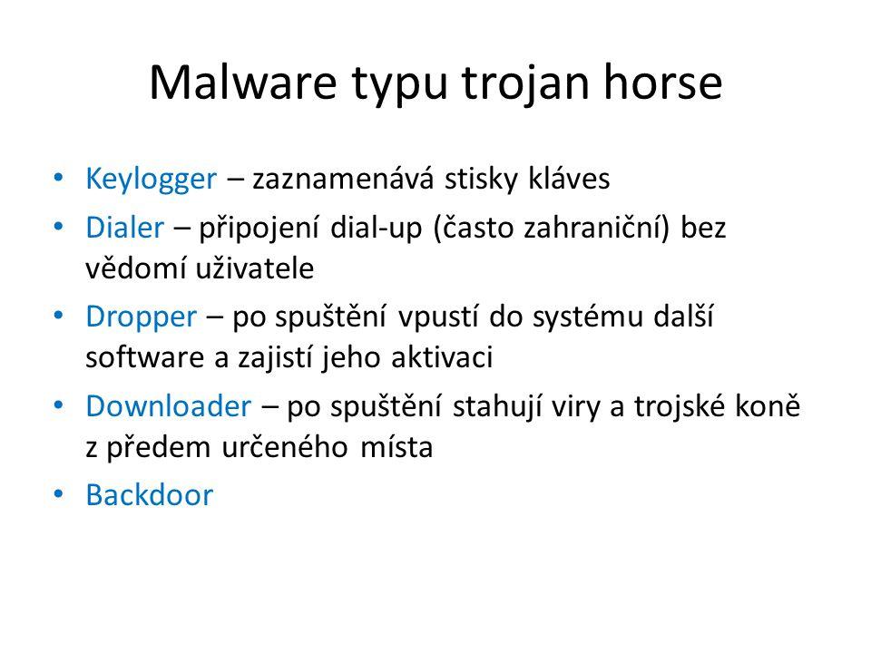 Malware typu trojan horse