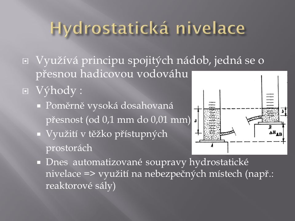 Hydrostatická nivelace