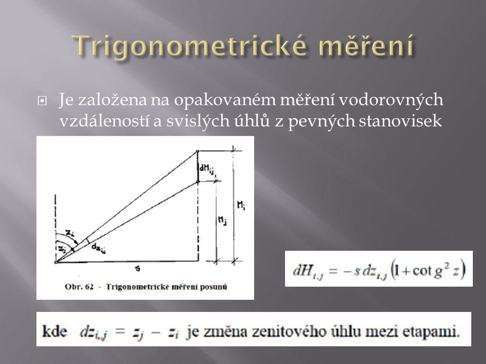 Trigonometrické měření
