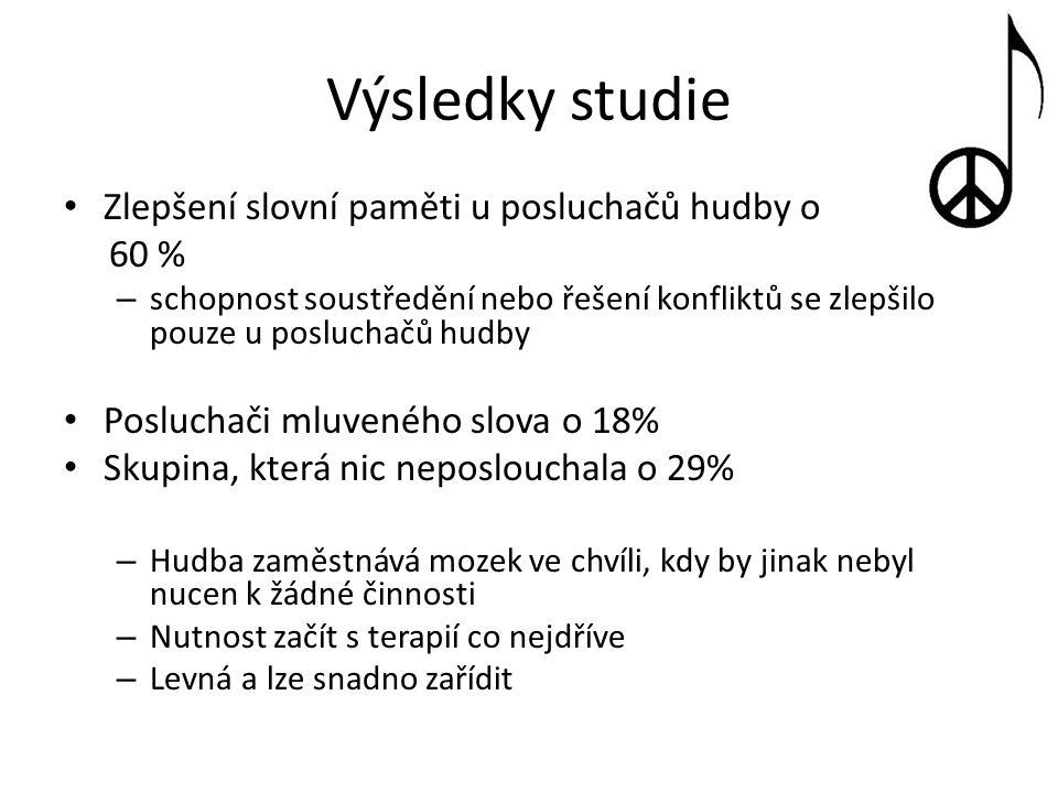 Výsledky studie Zlepšení slovní paměti u posluchačů hudby o 60 %