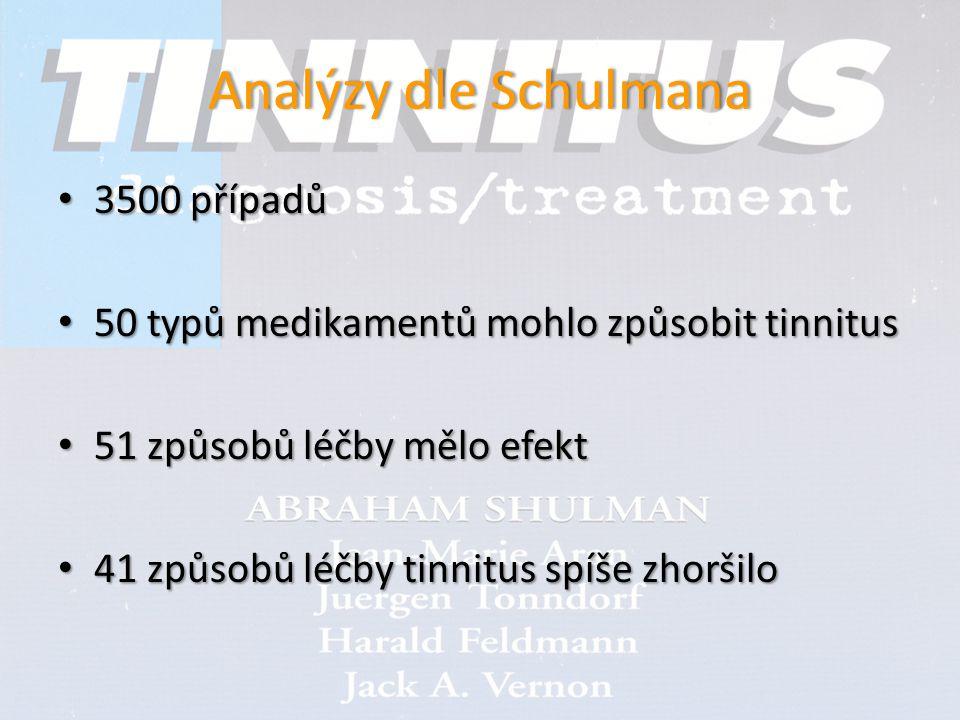 Analýzy dle Schulmana 3500 případů