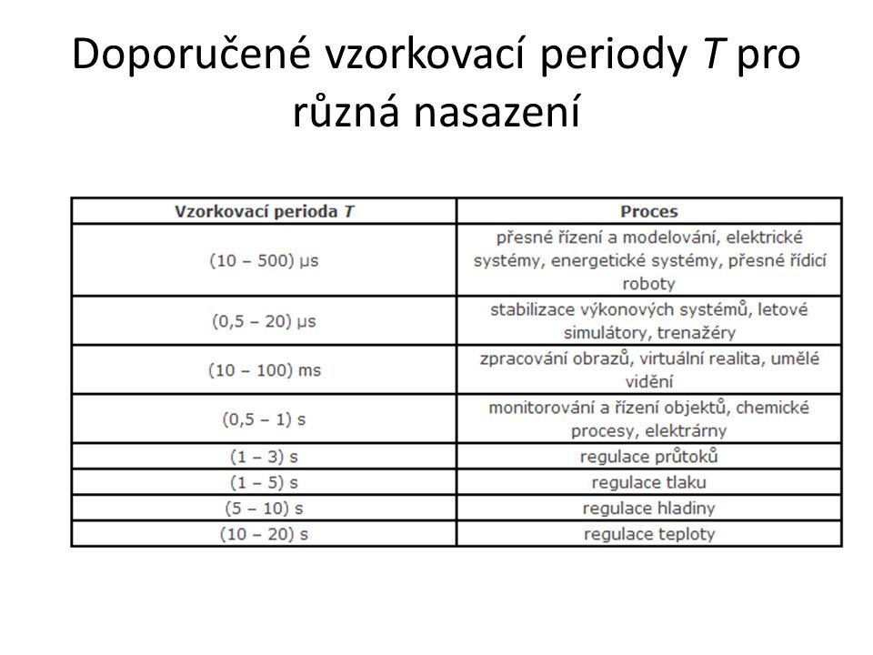 Doporučené vzorkovací periody T pro různá nasazení