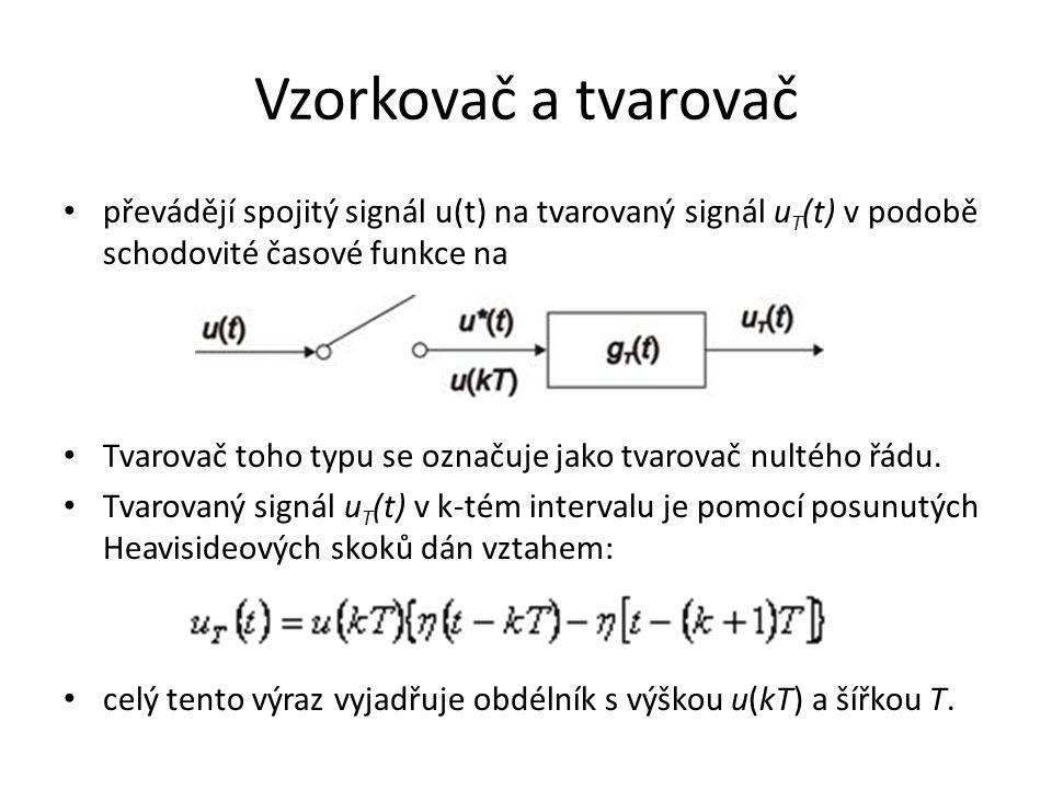 Vzorkovač a tvarovač převádějí spojitý signál u(t) na tvarovaný signál uT(t) v podobě schodovité časové funkce na.
