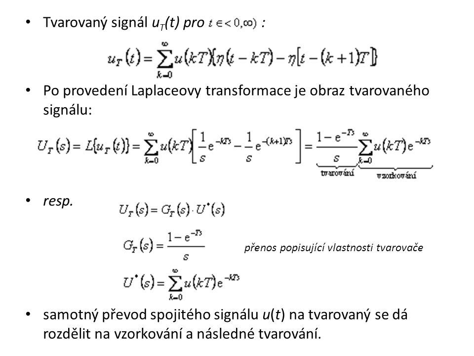Tvarovaný signál uT(t) pro :