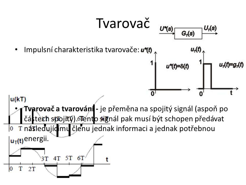 Tvarovač Impulsní charakteristika tvarovače: