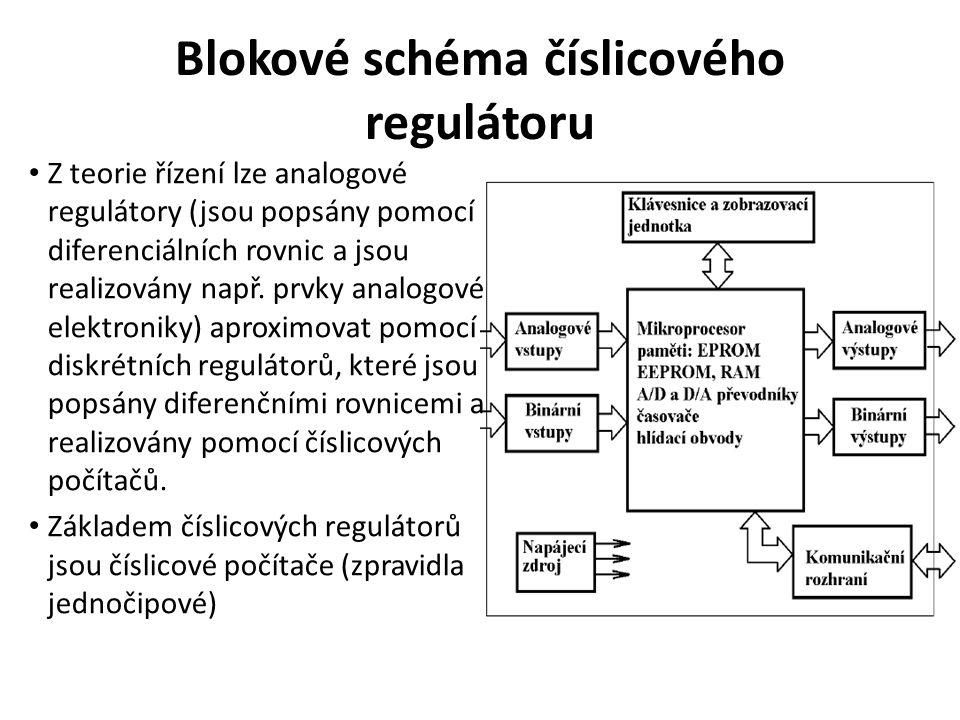 Blokové schéma číslicového regulátoru