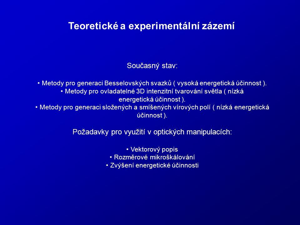 Teoretické a experimentální zázemí