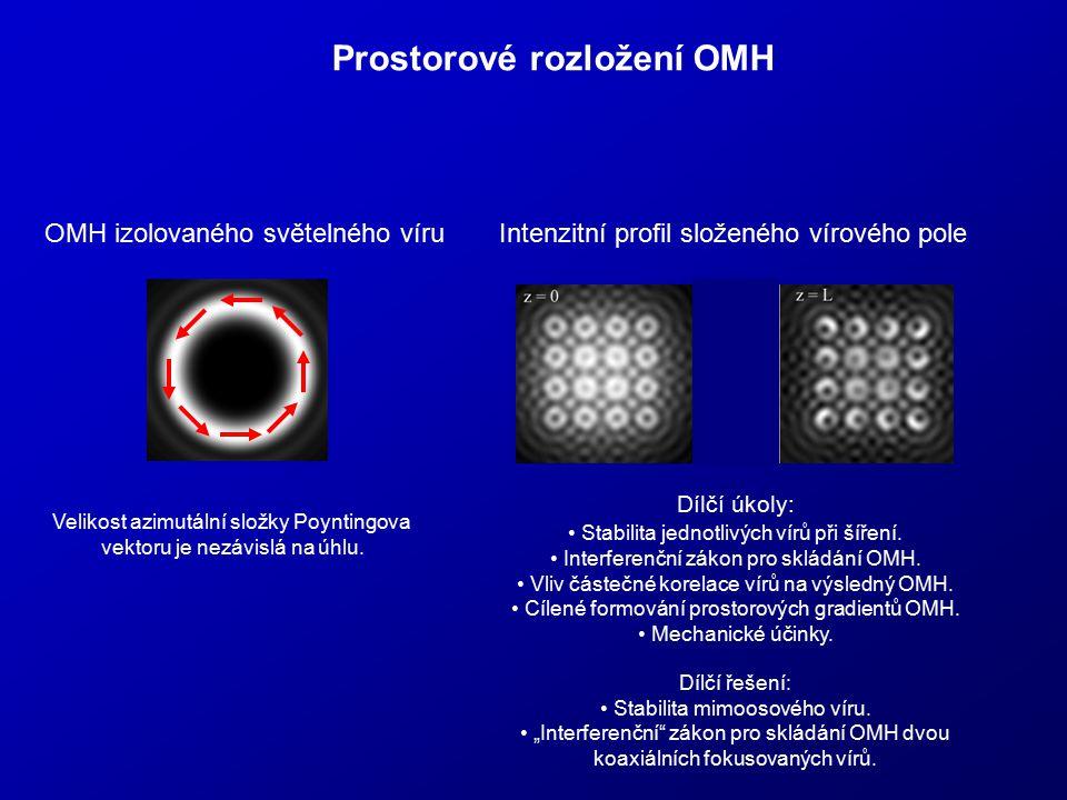 Prostorové rozložení OMH