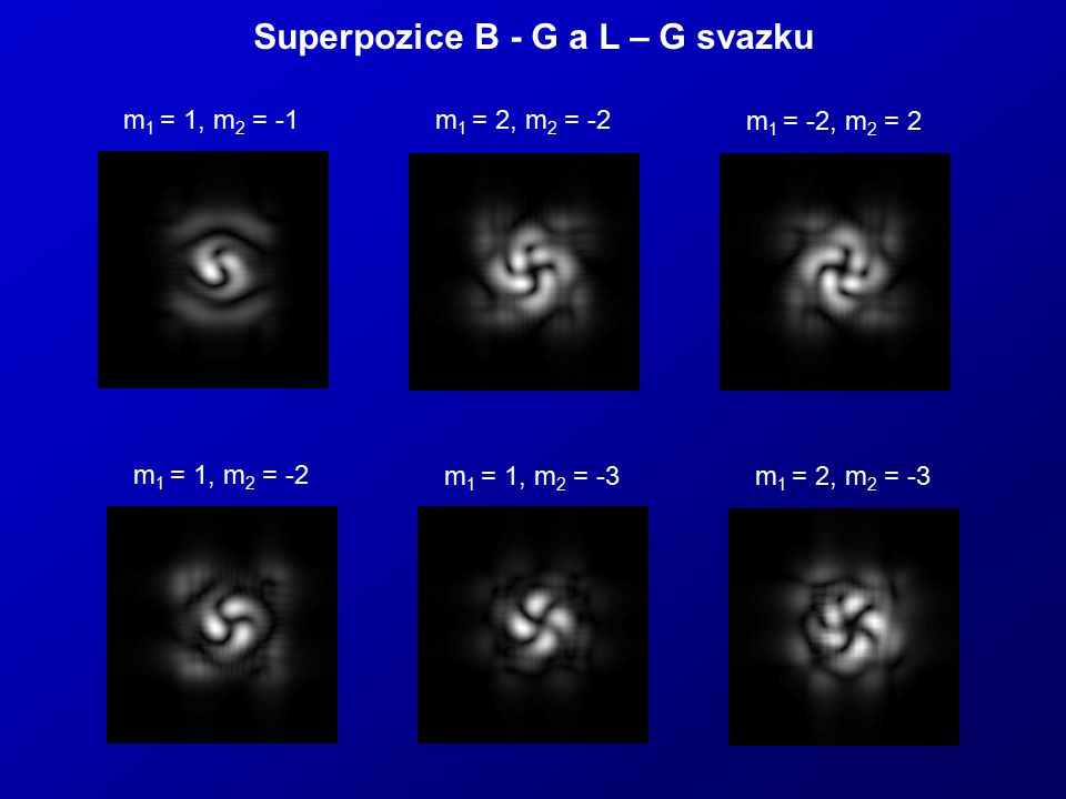 Superpozice B - G a L – G svazku
