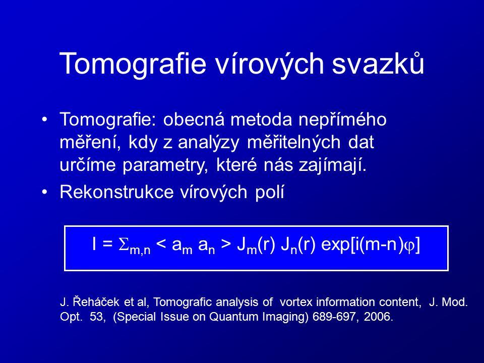 Tomografie vírových svazků