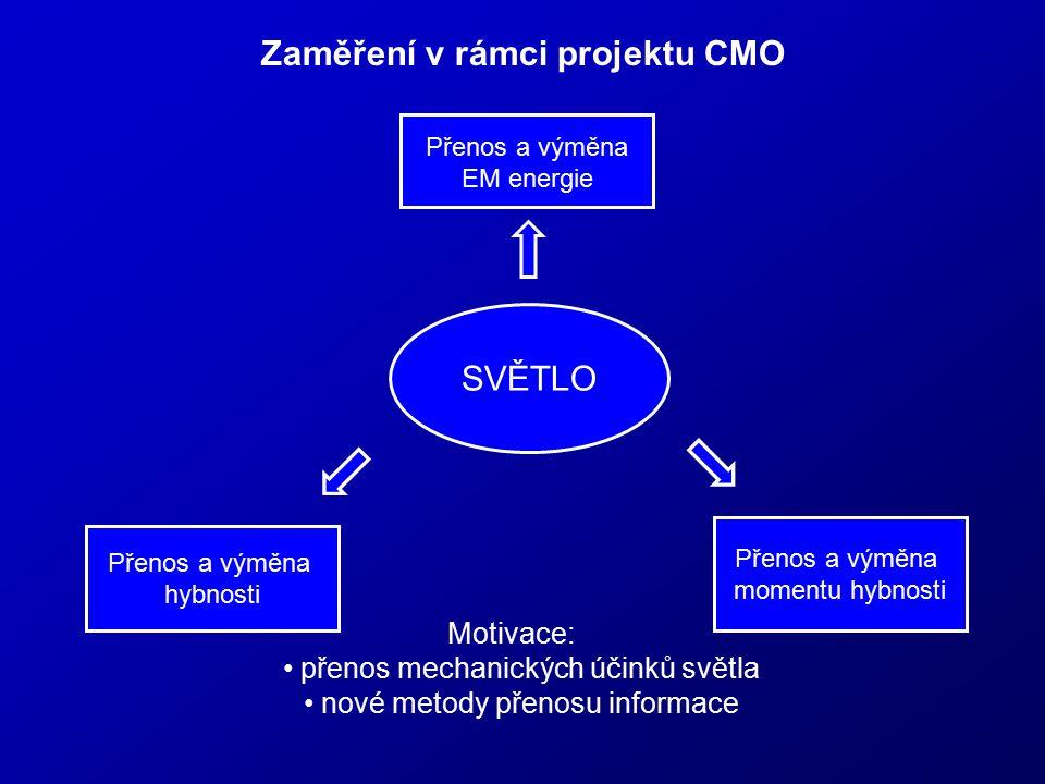 Zaměření v rámci projektu CMO