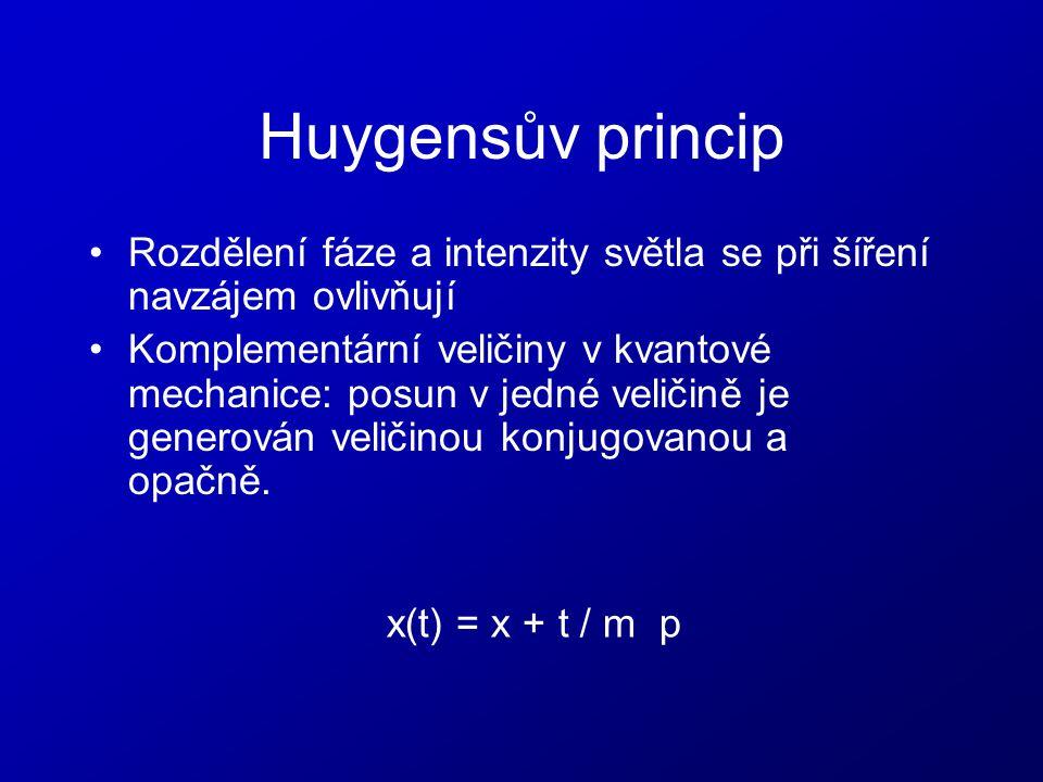 Huygensův princip Rozdělení fáze a intenzity světla se při šíření navzájem ovlivňují.