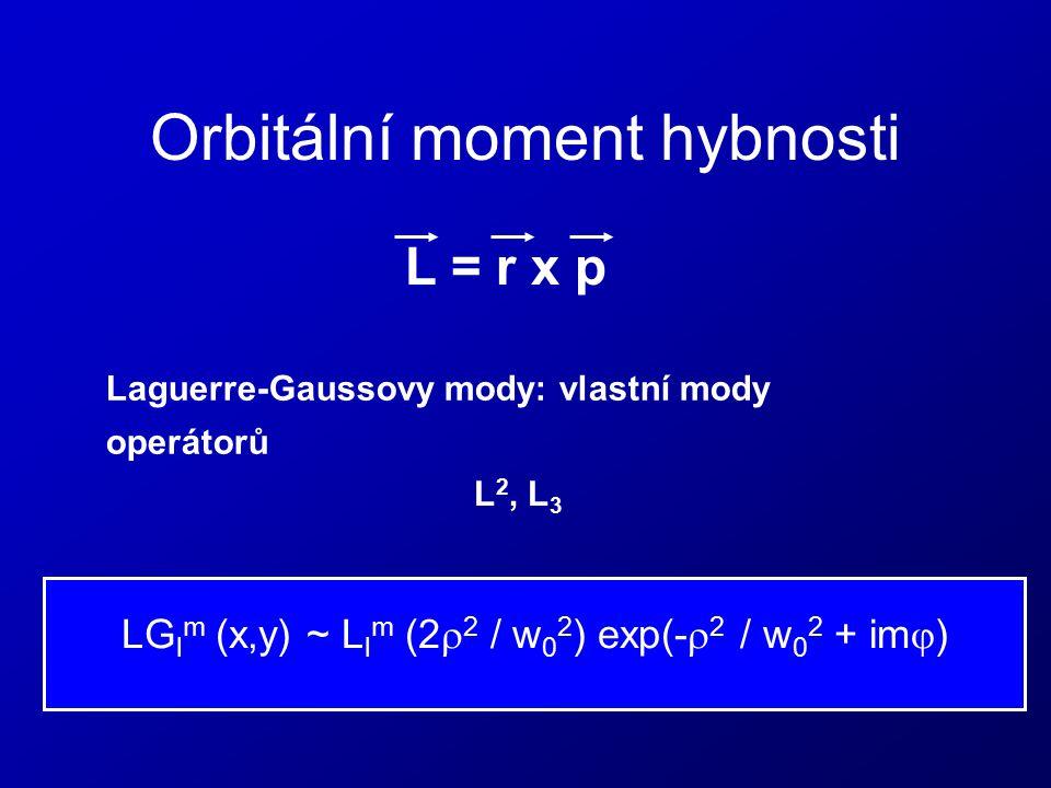 Orbitální moment hybnosti