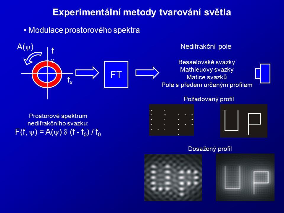 Experimentální metody tvarování světla