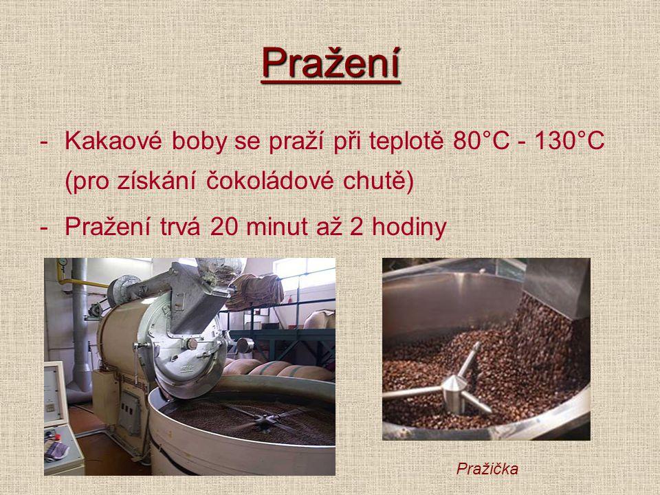 Pražení Kakaové boby se praží při teplotě 80°C - 130°C (pro získání čokoládové chutě) Pražení trvá 20 minut až 2 hodiny.