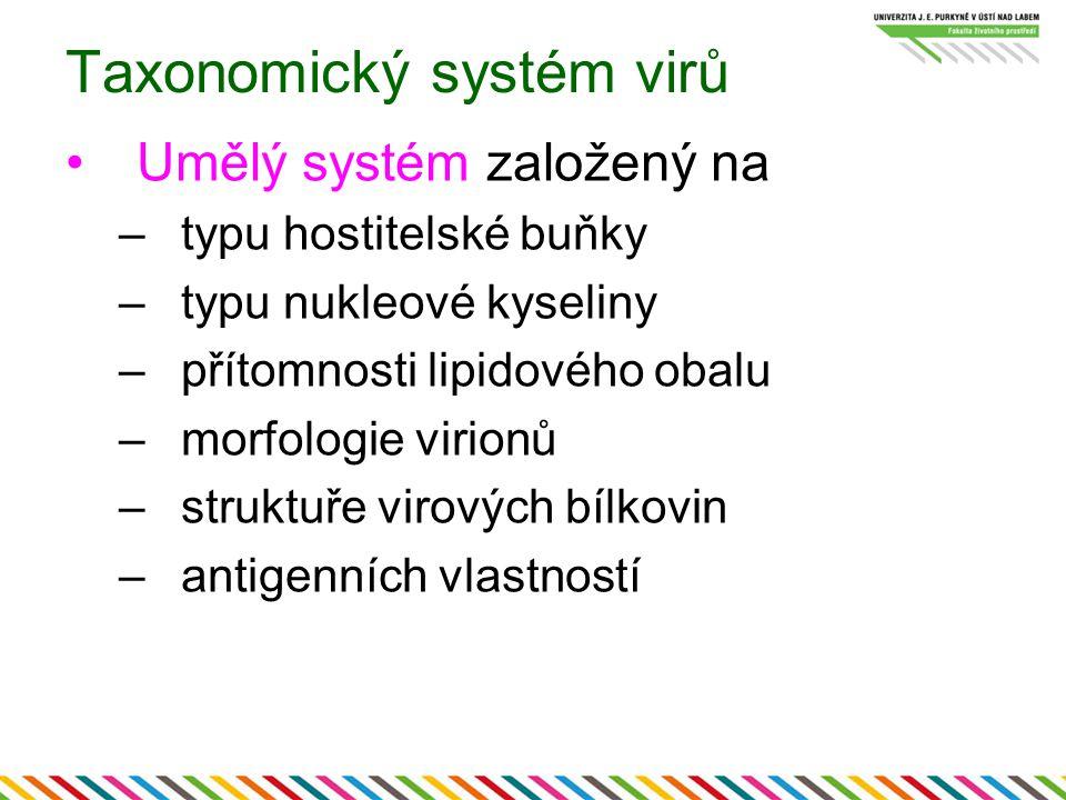 Taxonomický systém virů