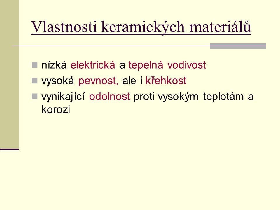 Vlastnosti keramických materiálů