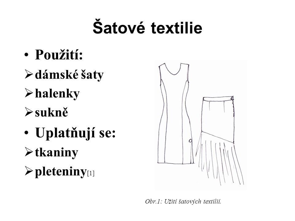 Šatové textilie Použití: Uplatňují se: dámské šaty halenky sukně