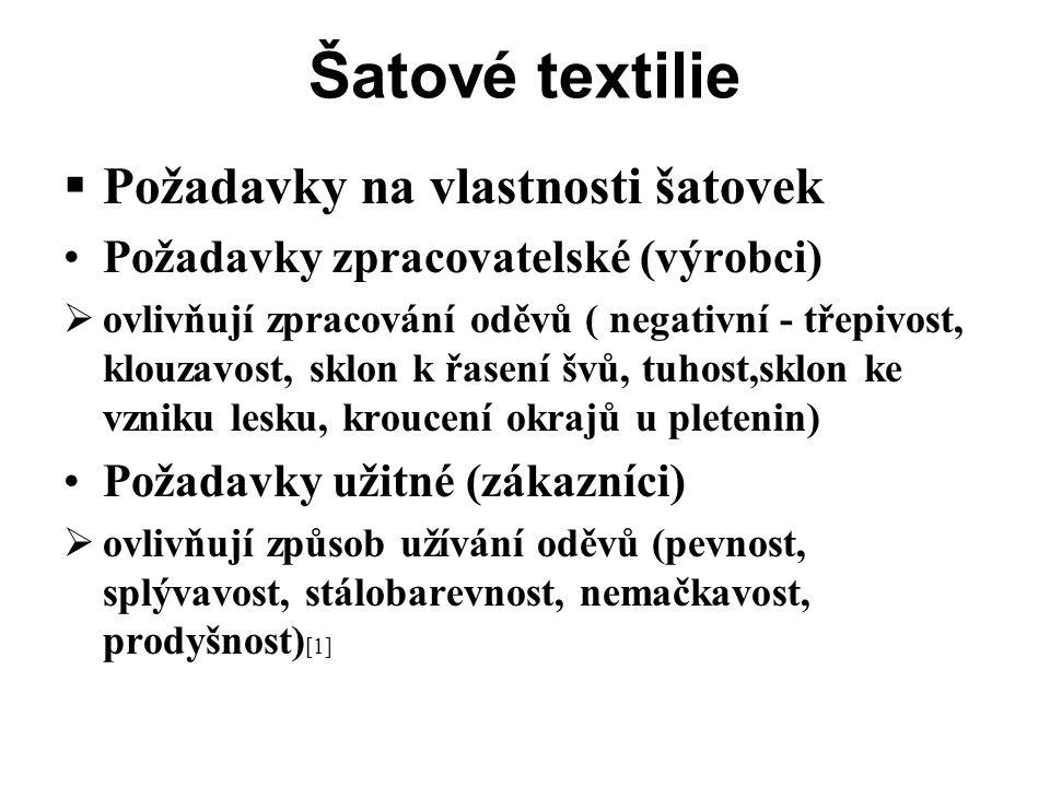 Šatové textilie Požadavky na vlastnosti šatovek