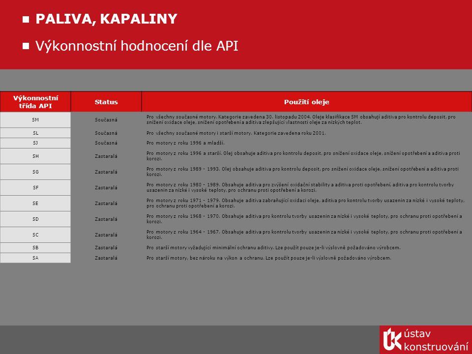 Výkonnostní hodnocení dle API