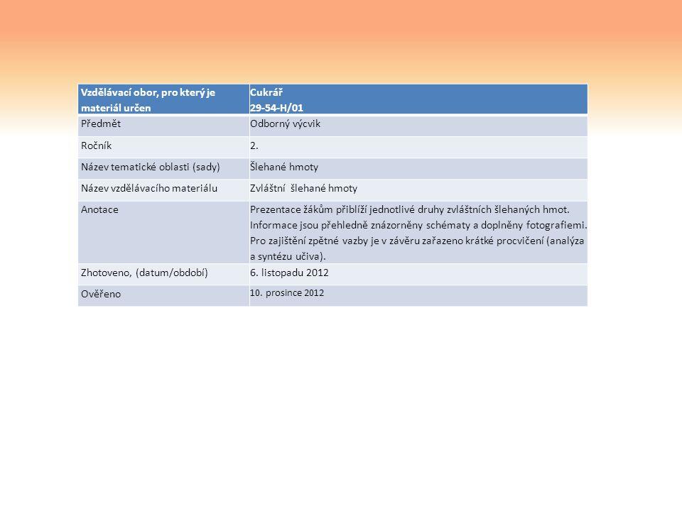 Vzdělávací obor, pro který je materiál určen Cukrář 29-54-H/01 Předmět