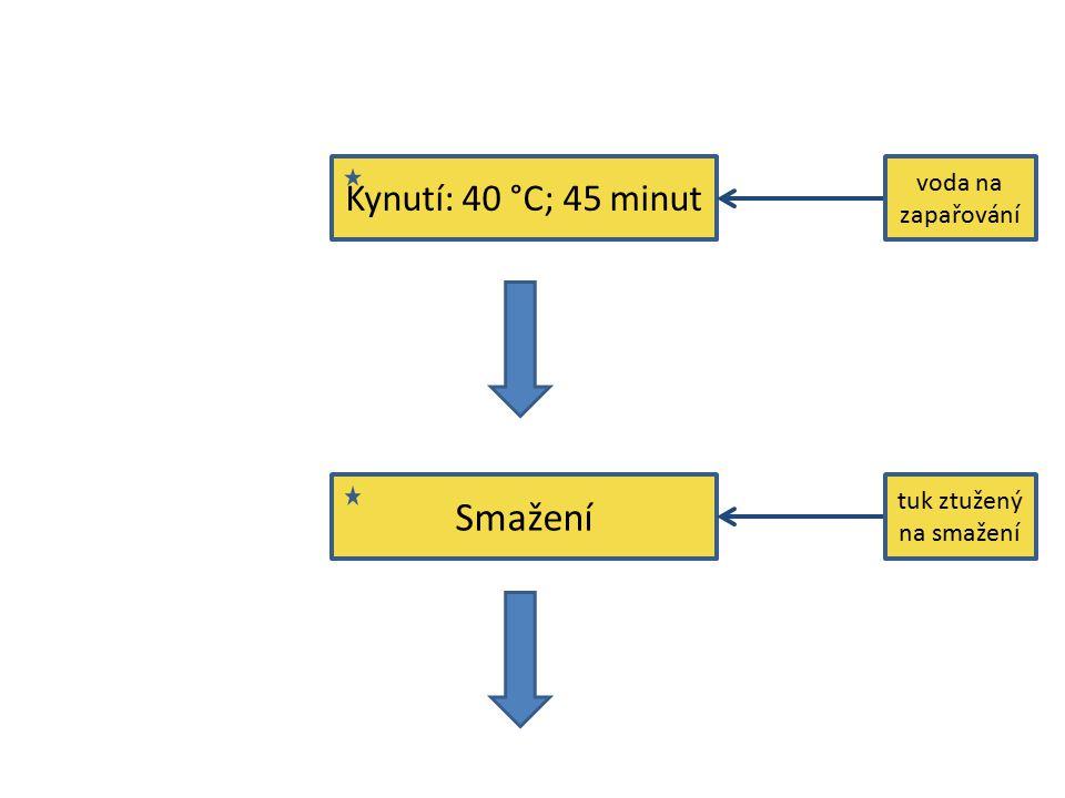 Smažení Kynutí: 40 °C; 45 minut voda na zapařování