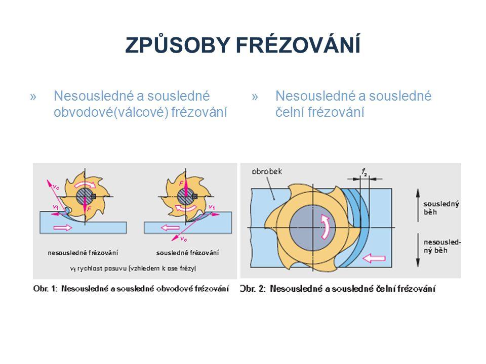 Způsoby frézování Nesousledné a sousledné obvodové(válcové) frézování