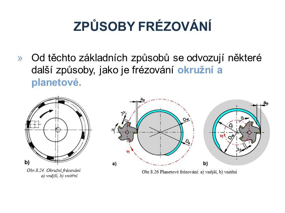 Způsoby Frézování Od těchto základních způsobů se odvozují některé další způsoby, jako je frézování okružní a planetové.