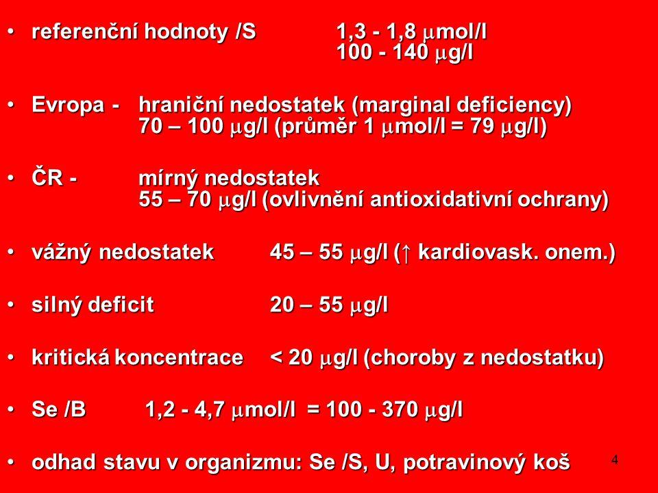 referenční hodnoty /S 1,3 - 1,8 mmol/l 100 - 140 mg/l