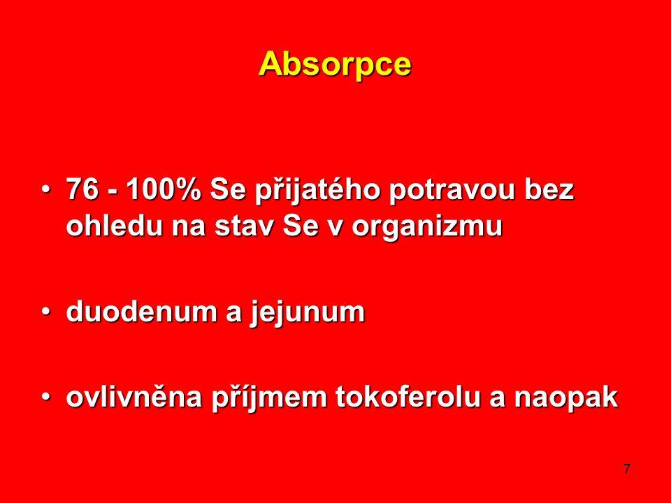 Absorpce 76 - 100% Se přijatého potravou bez ohledu na stav Se v organizmu.
