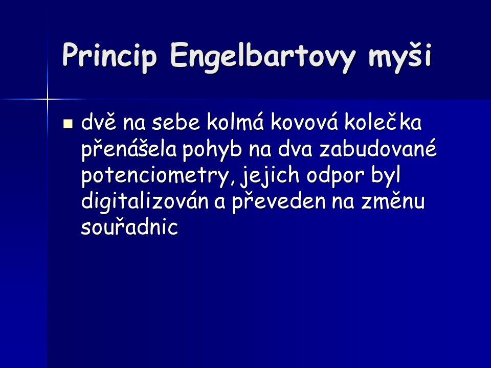 Princip Engelbartovy myši