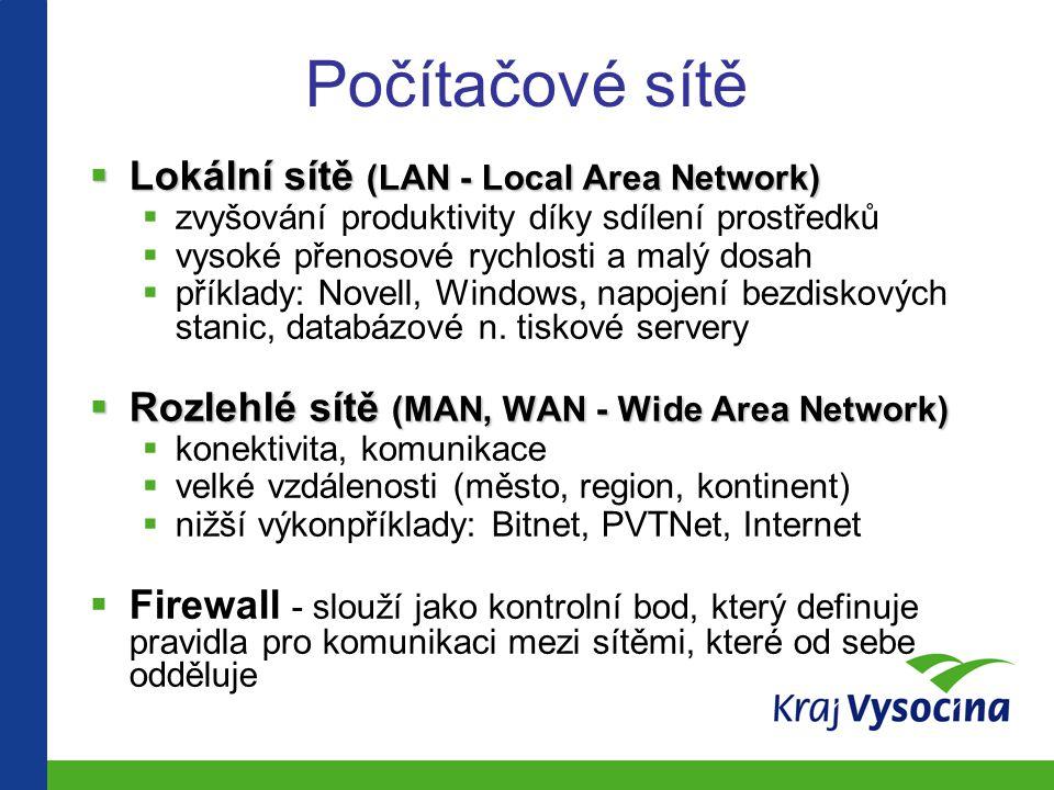 Počítačové sítě Lokální sítě (LAN - Local Area Network)