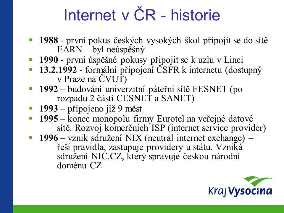 Internet v ČR - historie