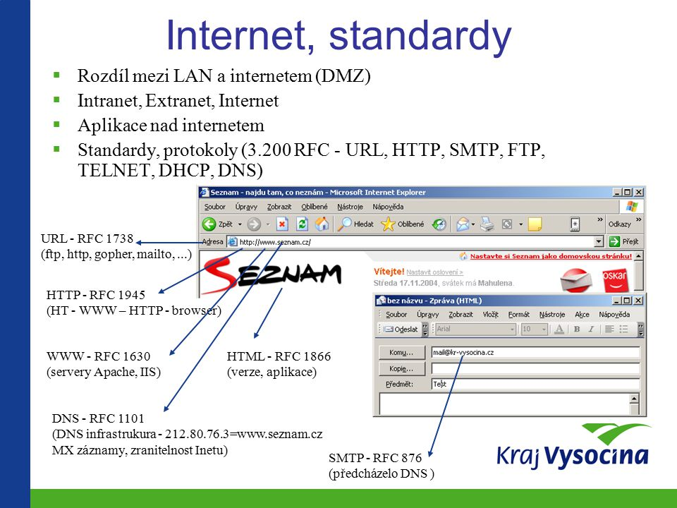 Internet, standardy Rozdíl mezi LAN a internetem (DMZ)