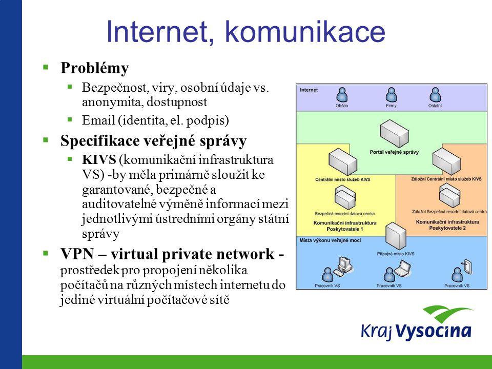 Internet, komunikace Problémy Specifikace veřejné správy