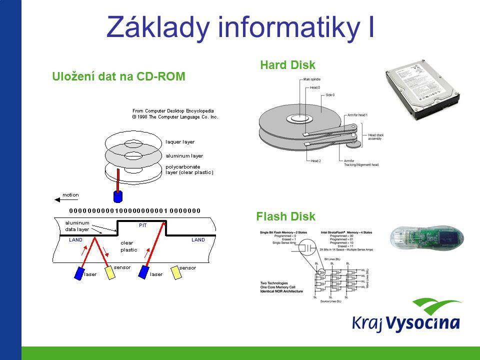 Základy informatiky I Hard Disk Uložení dat na CD-ROM Flash Disk