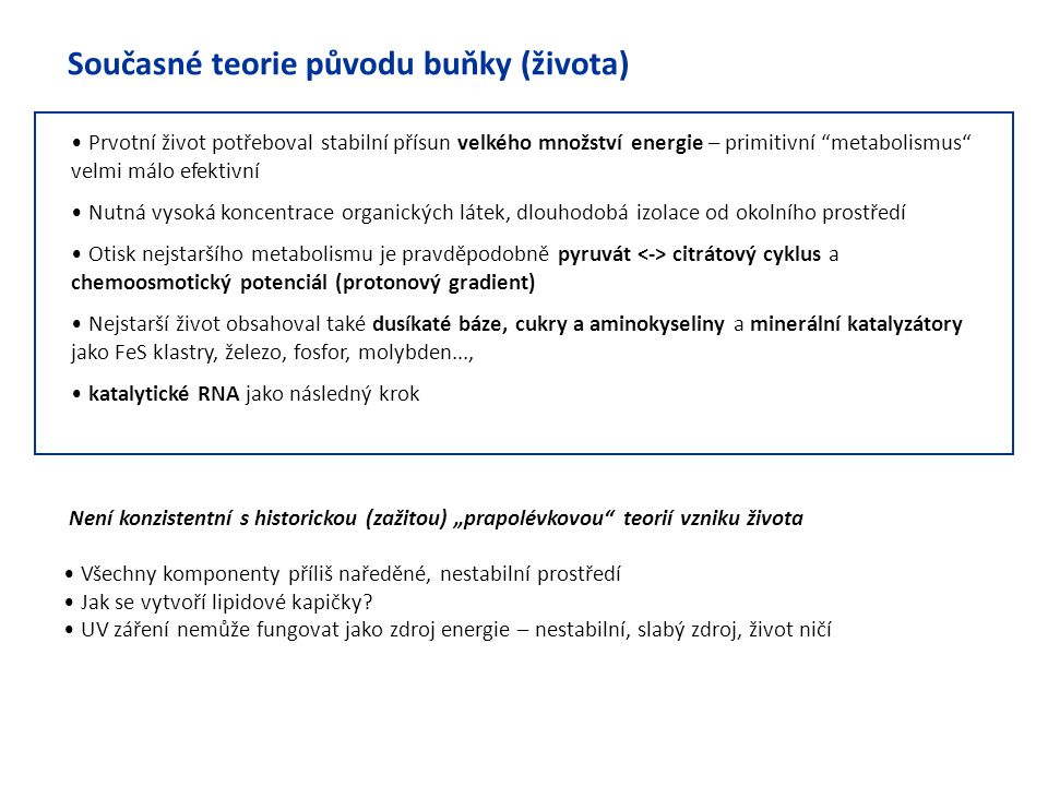 Současné teorie původu buňky (života)
