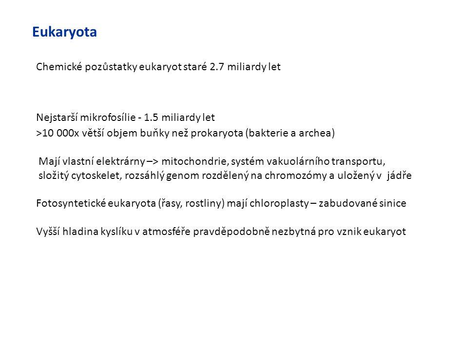 Eukaryota Chemické pozůstatky eukaryot staré 2.7 miliardy let