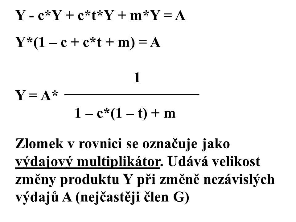 Y - c*Y + c*t*Y + m*Y = A Y*(1 – c + c*t + m) = A Y = A*