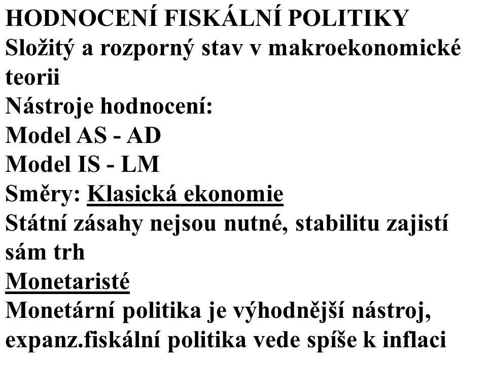 HODNOCENÍ FISKÁLNÍ POLITIKY