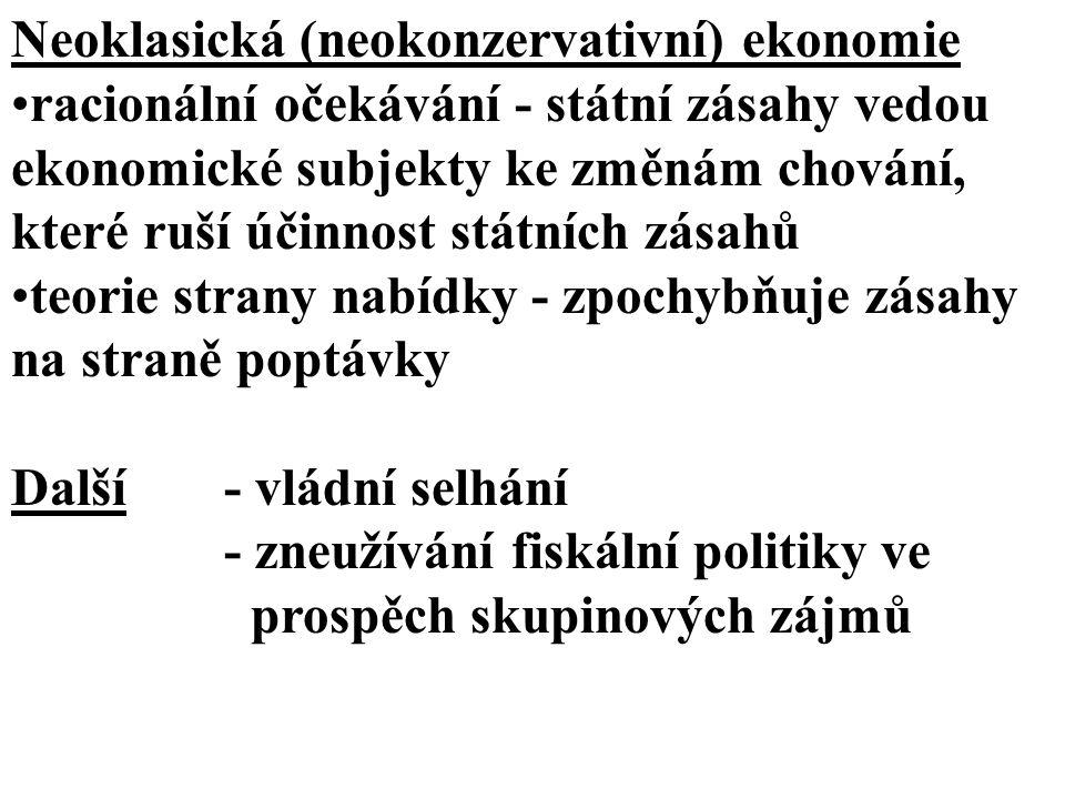 Neoklasická (neokonzervativní) ekonomie