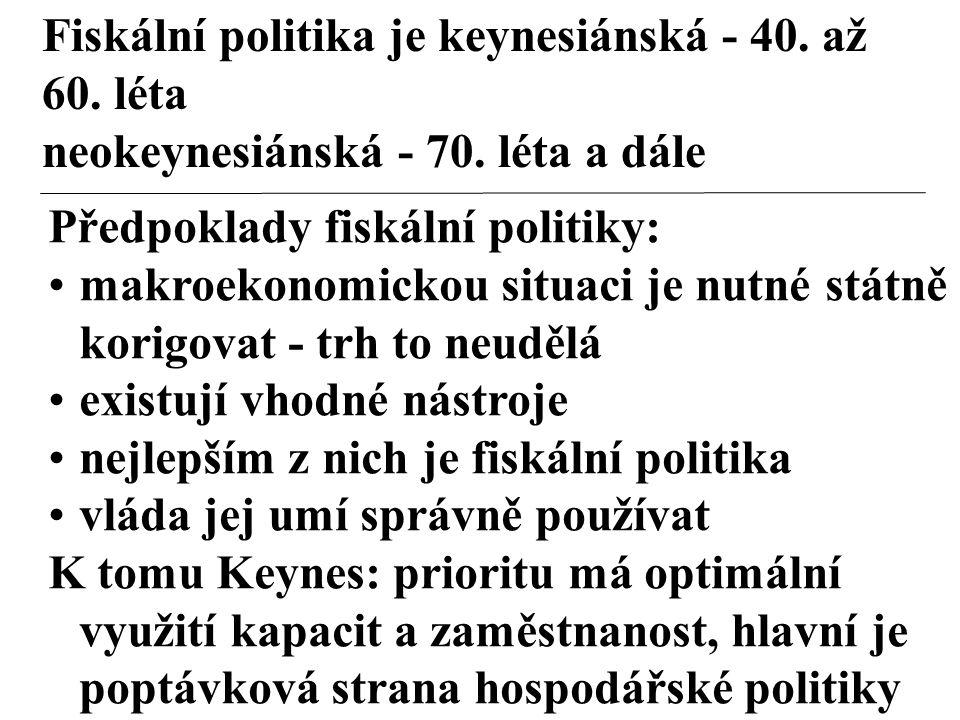 Fiskální politika je keynesiánská - 40. až 60. léta