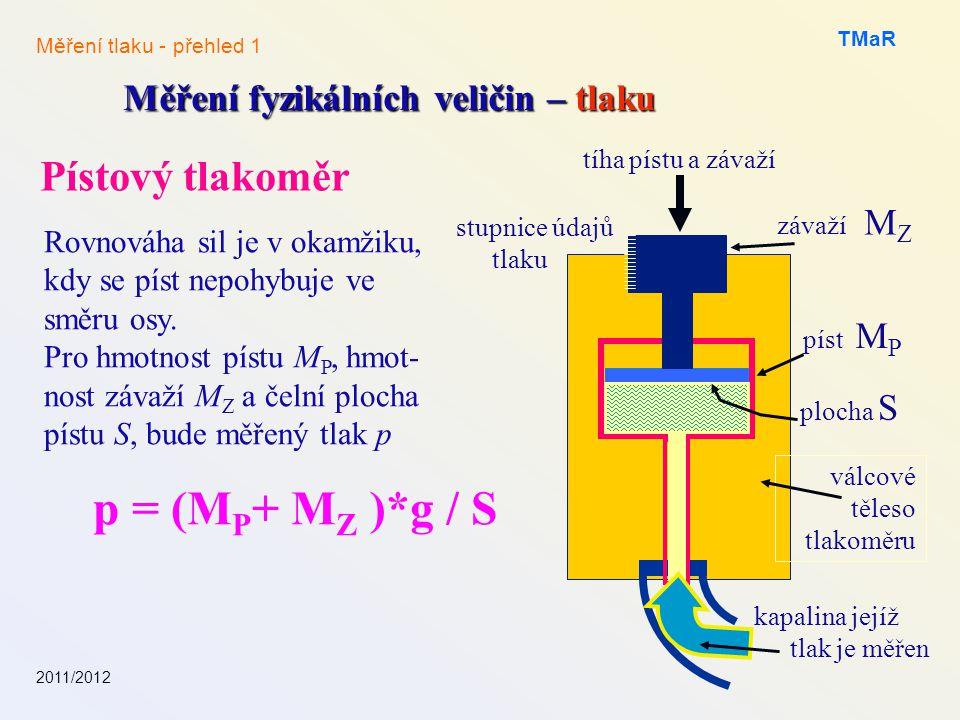 p = (MP+ MZ )*g / S Pístový tlakoměr
