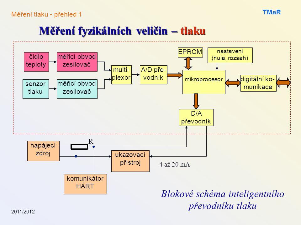 Blokové schéma inteligentního převodníku tlaku