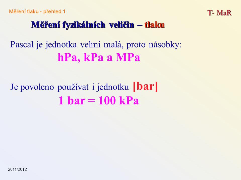 Měření fyzikálních veličin – tlaku Měření fyzikálních veličin – tlaku