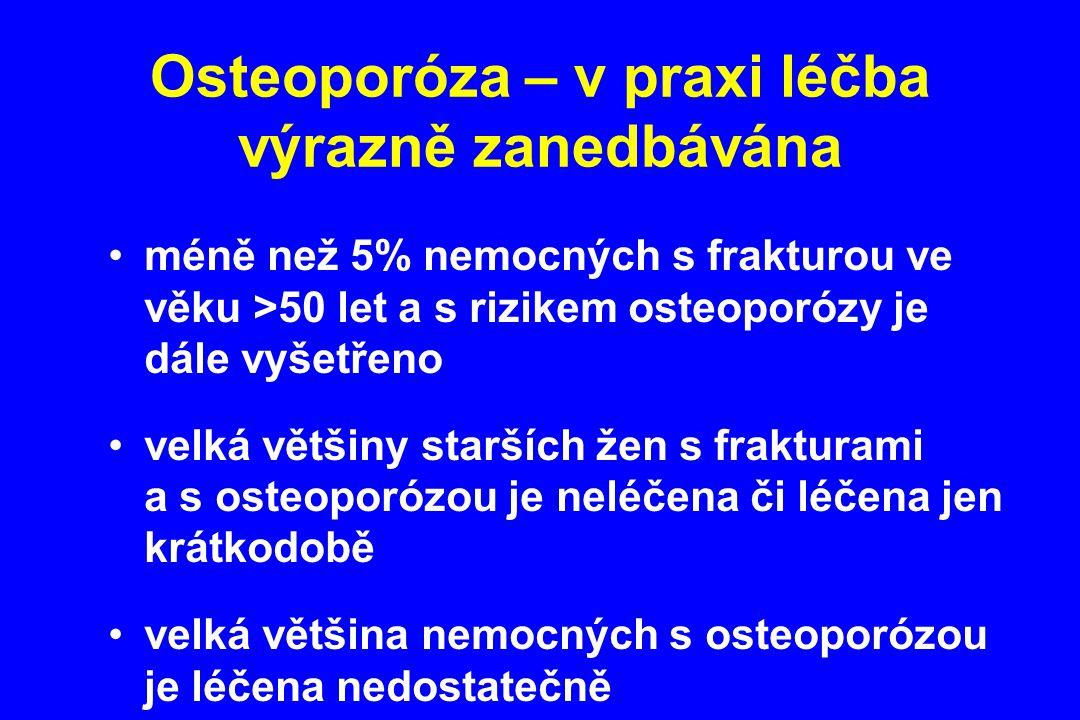 Osteoporóza – v praxi léčba výrazně zanedbávána