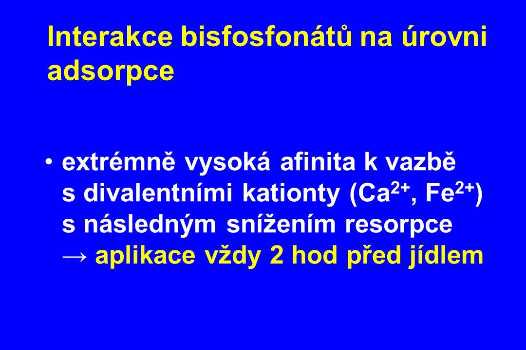 Interakce bisfosfonátů na úrovni adsorpce