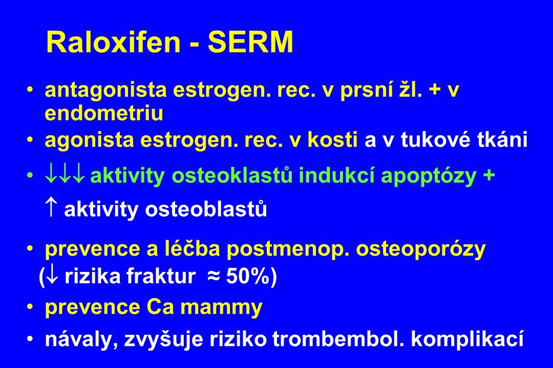 Raloxifen - SERM antagonista estrogen. rec. v prsní žl. + v endometriu